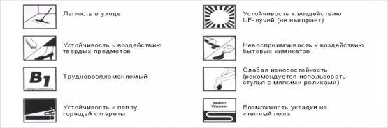 маркировка ламината для теплого пола