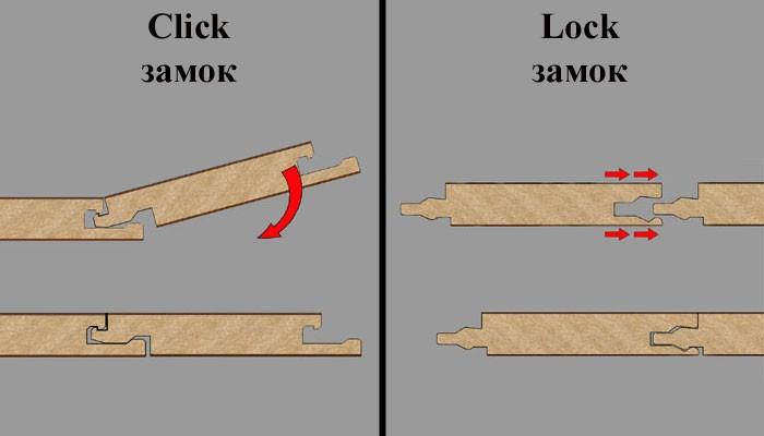 Замки типа Click и Lock